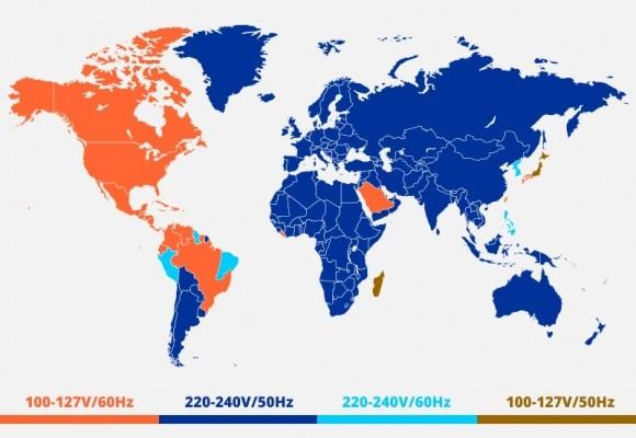 ولتاژ،فرکانس و انواع پریزها در کشورهای مختلف